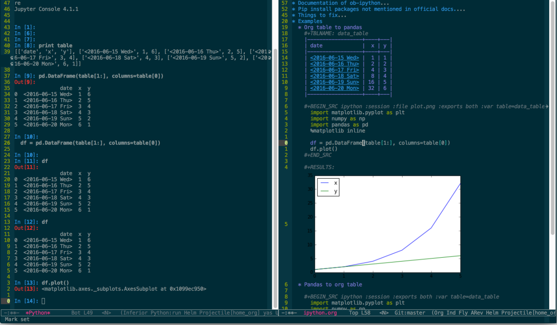 Very powerful data analysis environment – org mode with ob-ipython